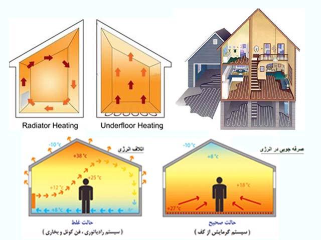 تفاوت گرمایش ازکف با گرمای