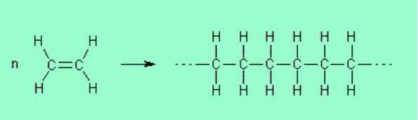 فرمول شیمیایی پلی اتیلن